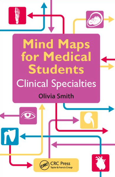 Medical Eduction - Mind Maps - Clinical Specialities